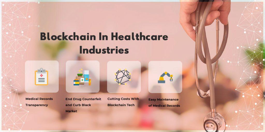 Blockchain in Healthcare Industry,