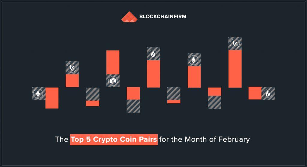 TOP 5 crypto coins- Blockchain Firm