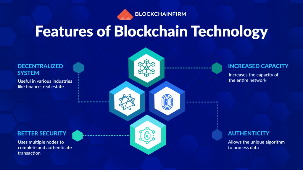 Features of Blockchain Technolgy
