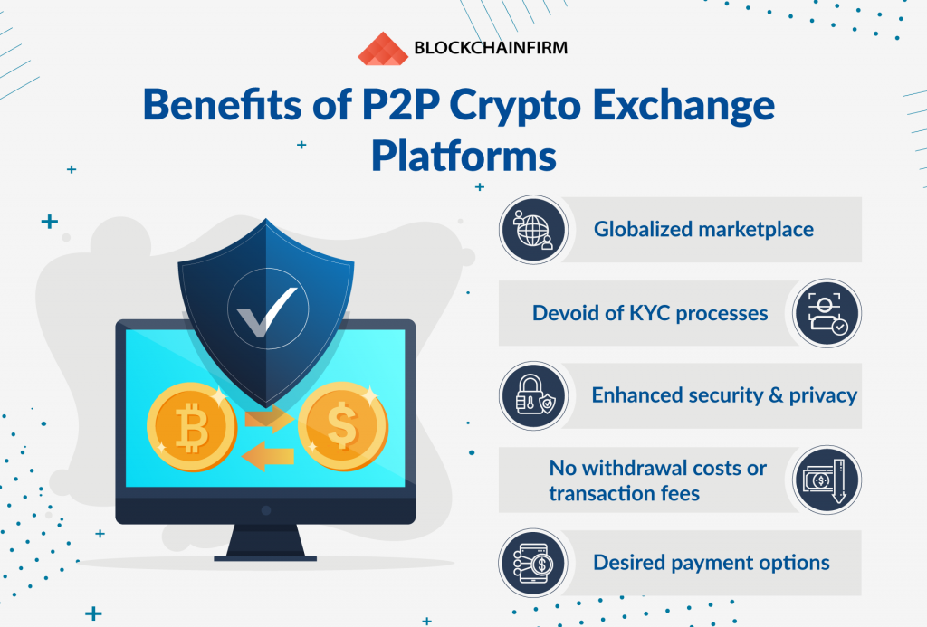 A kick-start on P2P cryptocurrency exchange and it's trading flow!- Know how you can grab benefits from P2P trading! 1