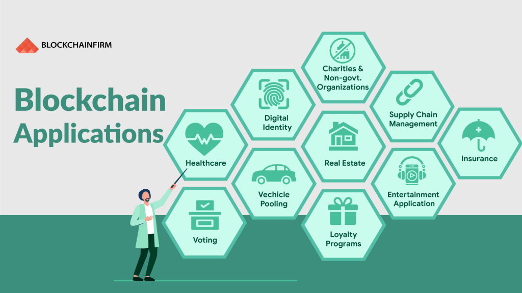 Top 10 killer blockchain applications that would strike real-time use cases of our future generations! 1