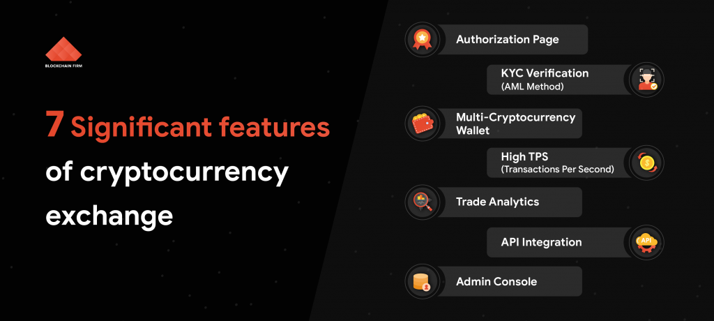 7 Significant Features of Cryptocurrency Exchange Platform